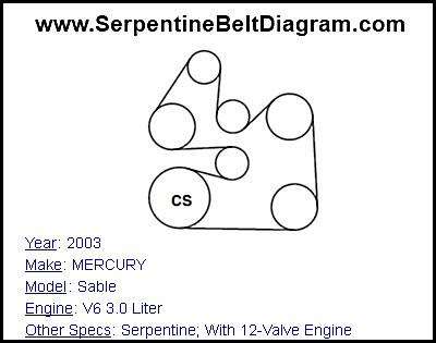 Wiring Diagram Database: 2003 Mercury Sable Serpentine