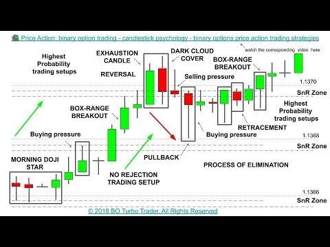 Winning stock and option strategy pdf