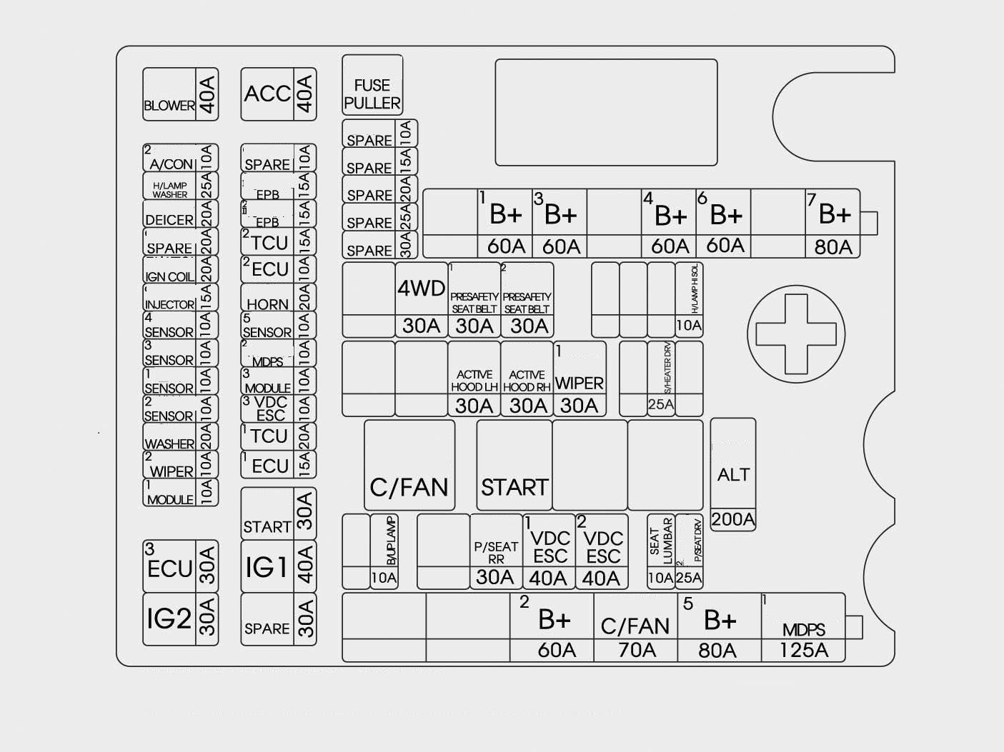 2013 Hyundai Santum Fe Fuse Diagram