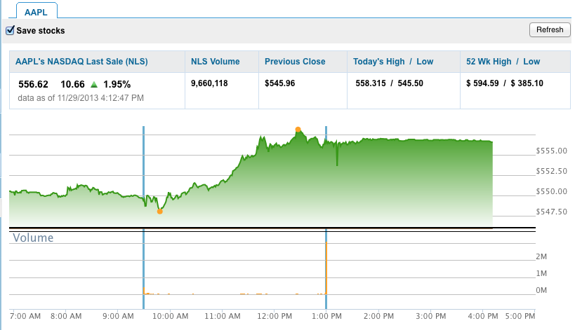 Lh Aktienkurs Realtime