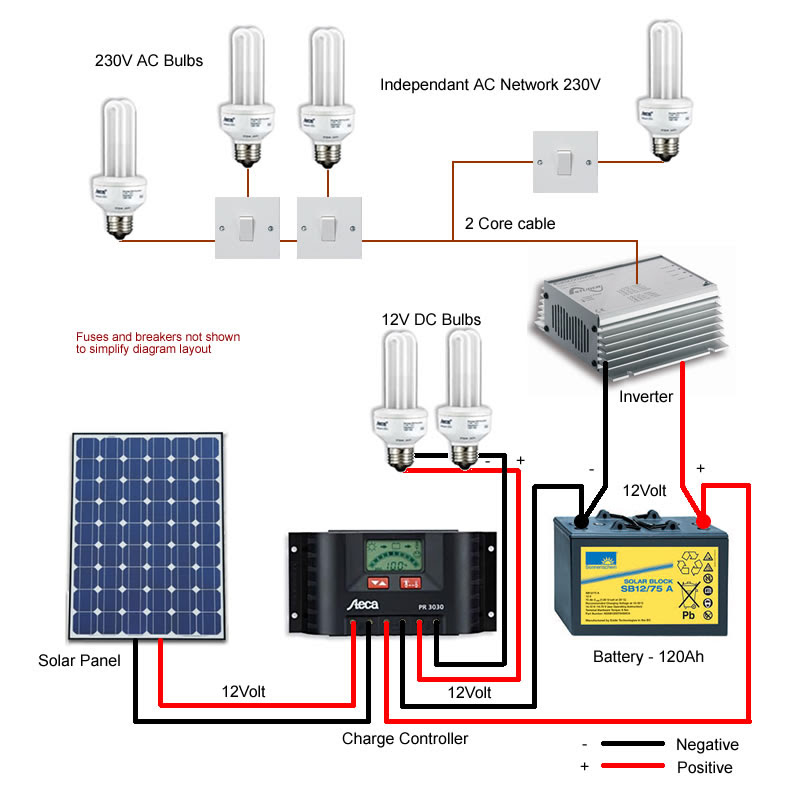 Solar power schematic