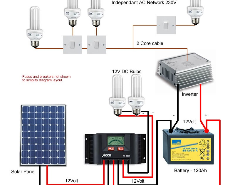 Solar energy installation, panel: Solar power schematic on