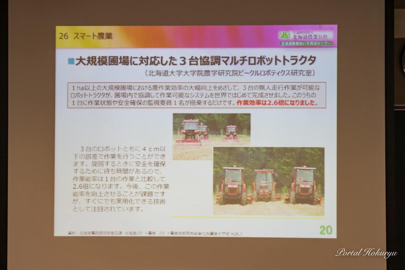地域営農支援組織の整備 → 機械化