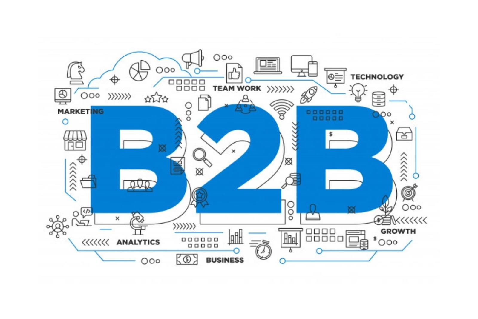 E-commerce ideas for B2B Products