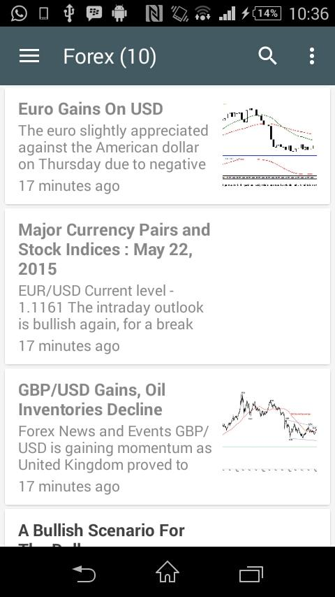 Best forex news and analysis