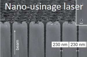 Nano-usinage laser