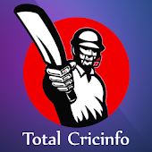 Live Cricket Scores & Updates