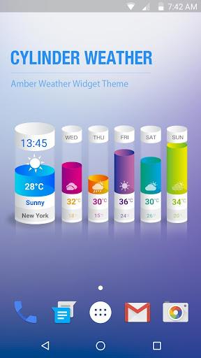 Best Weather Forecast Widget