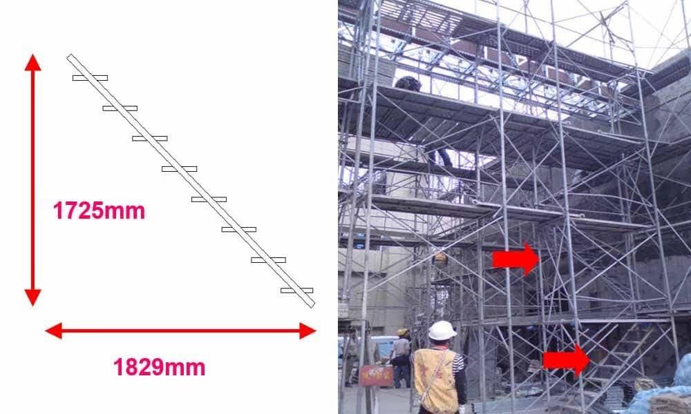 鷹架施工樓梯尺寸