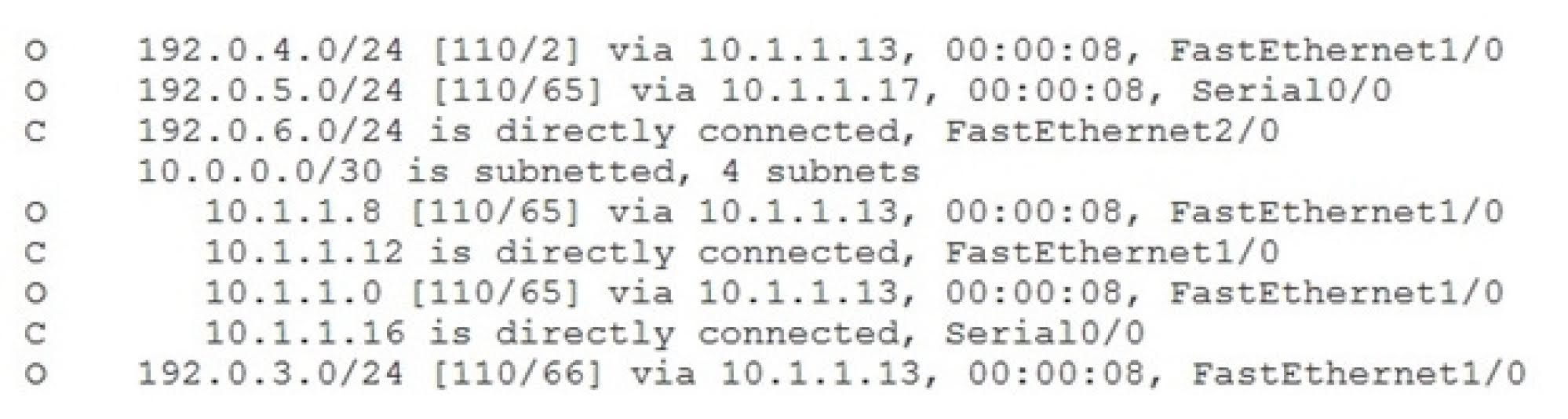 You issue the show ip route command on RouterE and receive the following output.