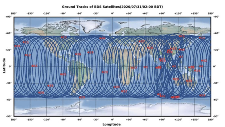 U-Blox supports improvements to Beidou GNSS.