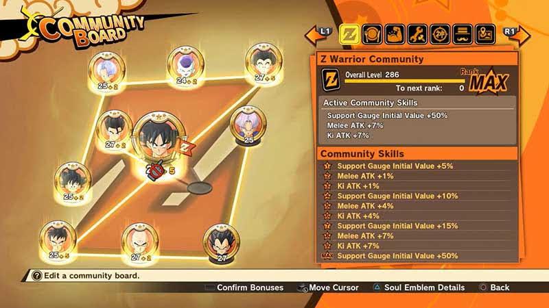 Z Warrior Community Board, toàn những nhân vật chính của chúng ta ở Board này.