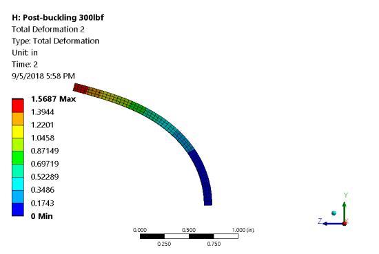 Расчёт потери устойчивости и закритического поведения в Ansys Mechanical