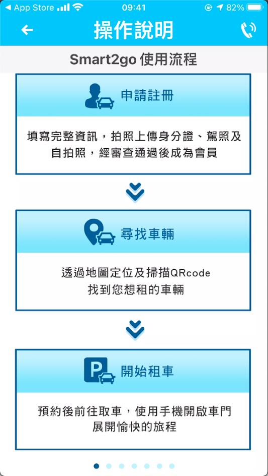 Smart2go 操作說明