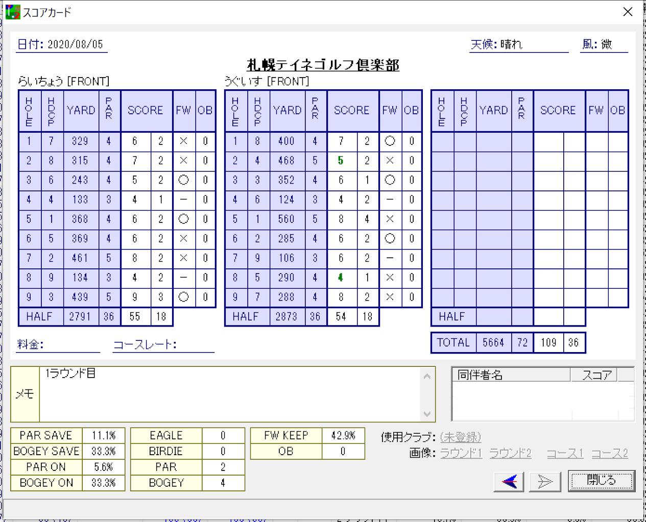 2020年夏ゴルフ大会 in北海道 第3/4戦 - 札幌テイネゴルフ倶楽部