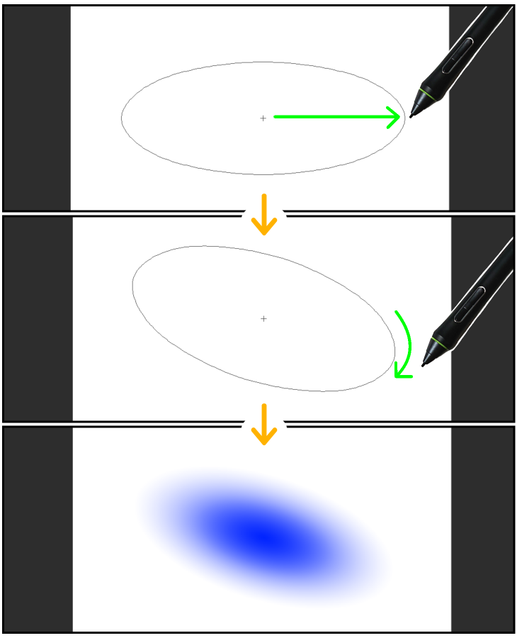 クリスタで楕円グラデーションを描画
