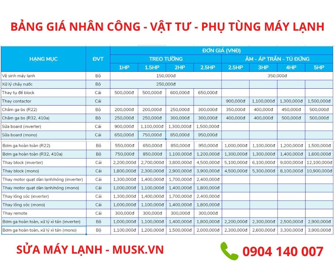 Bảng giá sửa máy lạnh quận 4 tốt nhất tại Musk Việt Nam