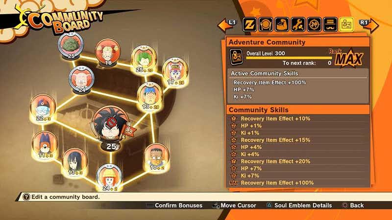 Adventure Community Board, Yajirobe làm trưởng đoàn? phù hợp không nhỉ?