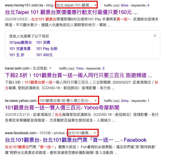 使用中文標題作為網址