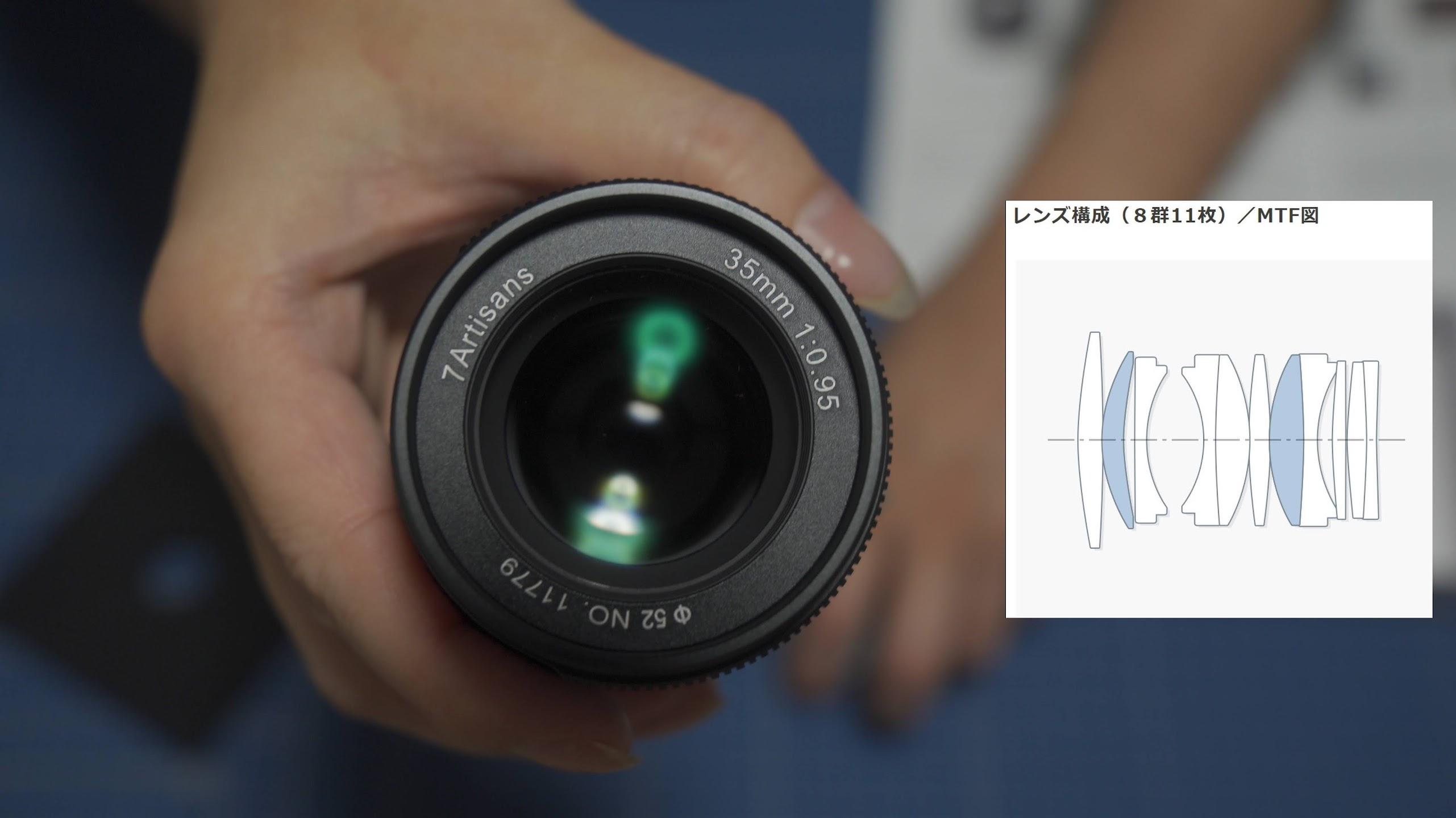 七工匠 7artisans 35mm f0.95:驚異的な明るいレンズ
