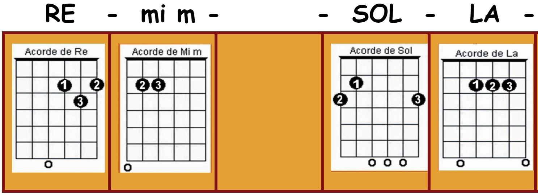 02-04 RE mim SOL LA / mim SOL LA RE / SOL LA RE mim / LA RE mim SOL
