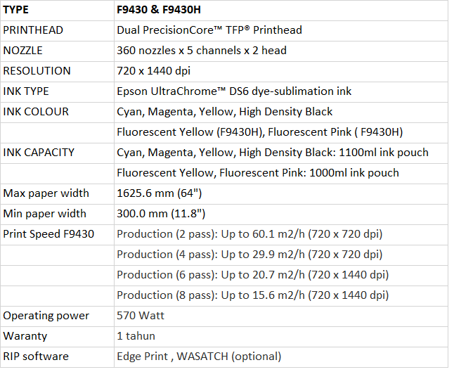 Spesifikasi Epson F9430 dan Epson F9430H