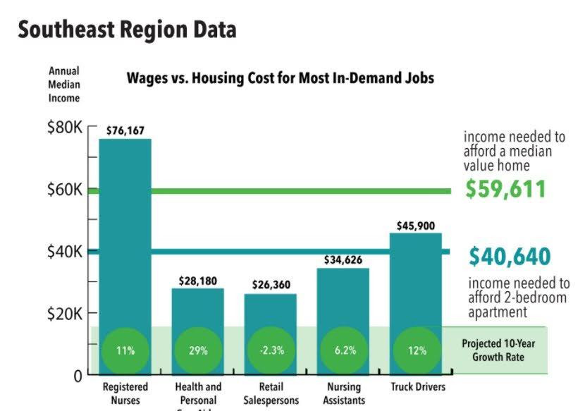<a href = 'https://drive.google.com/file/d/19E1CkfHboLNfWl_WP0TPiV8fSjs2exqk/view' target='_blank' >Wages vs Housing (OMH: P2)</a>