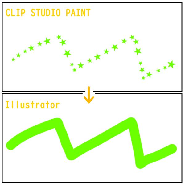 SVGデータ:クリスタ・イラレ比較