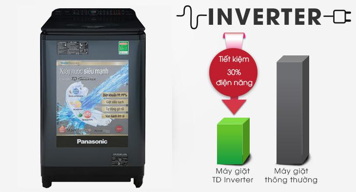 công nghệ TD inverter cho khả năng tiết kiệm điện năng cao