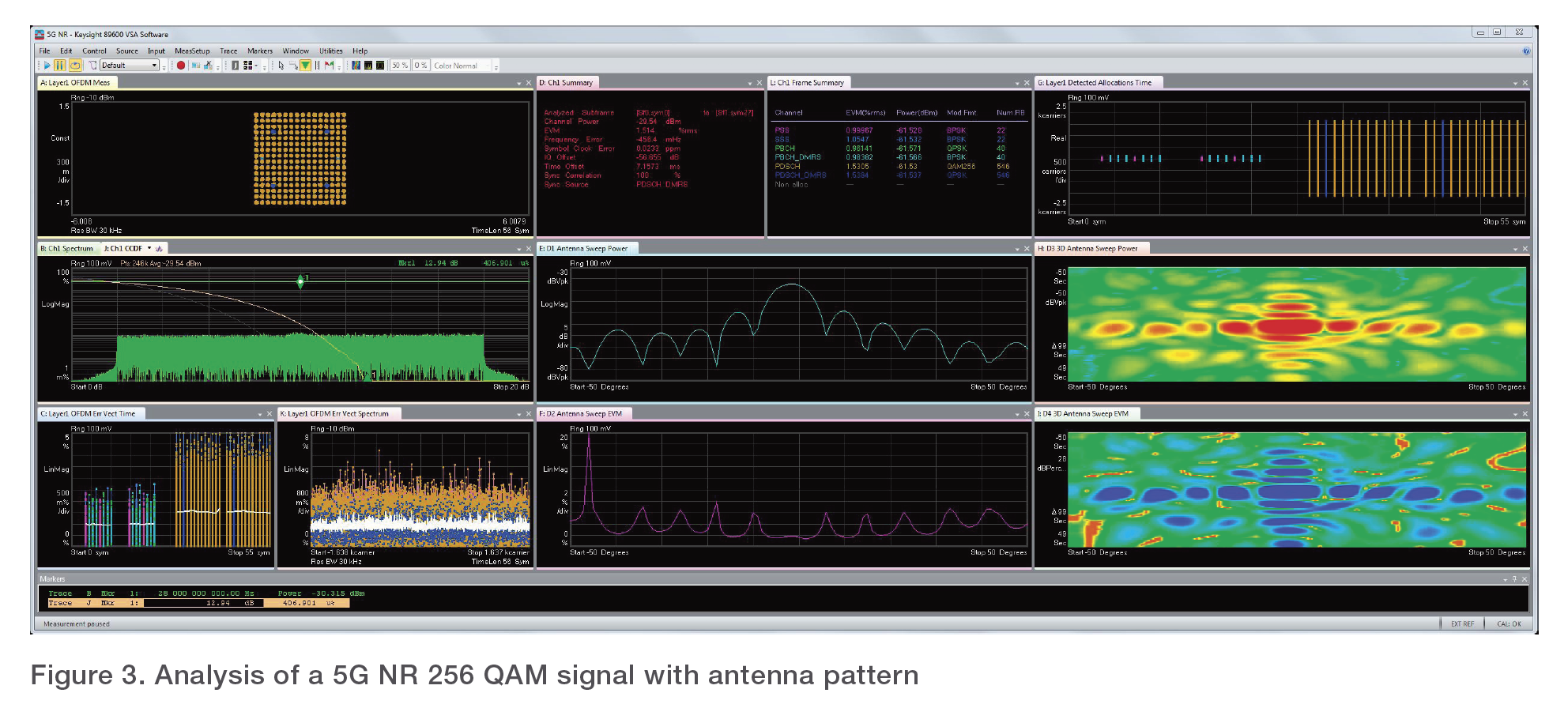 Figure 3. Analysis of a 5G NR 256 QAM signal with antenna pattern