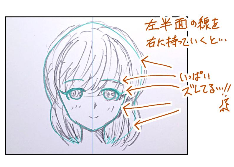 下描き:左右対称