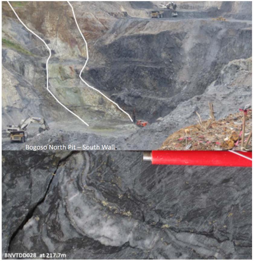 Mineralization style Bogoso gold deposit