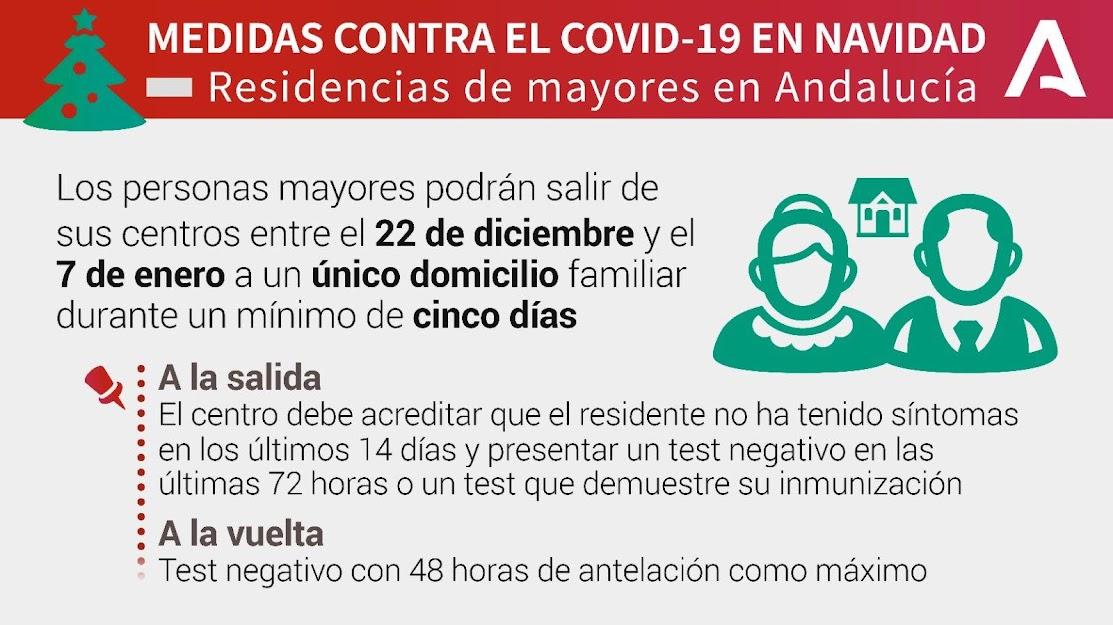 Medidas Covid19 Navidad Viznar 2020 2