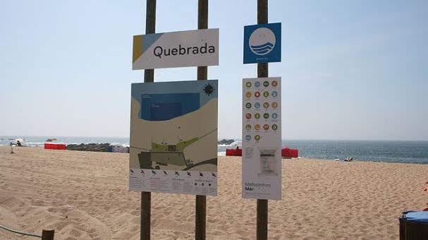 Praia da Quebrada