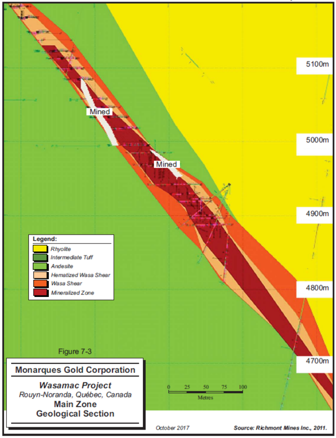Main Zone geological section