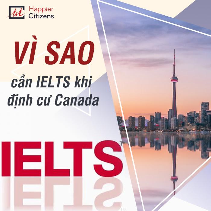 Bạn-có-biết-định-cư-Canada-cần-Ielts-bao-nhiêu-không?