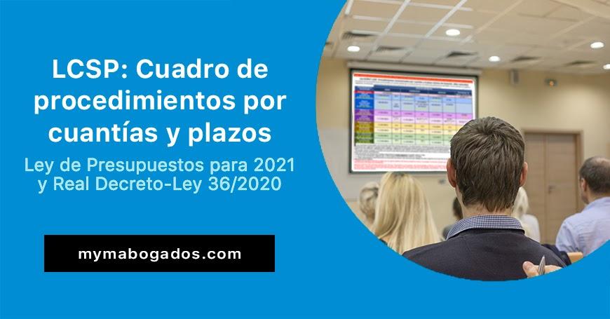 Ley de Contratos del Sector Público; Cuadro de procedimientos por cuantías y plazos de licitación | Melián Abogados
