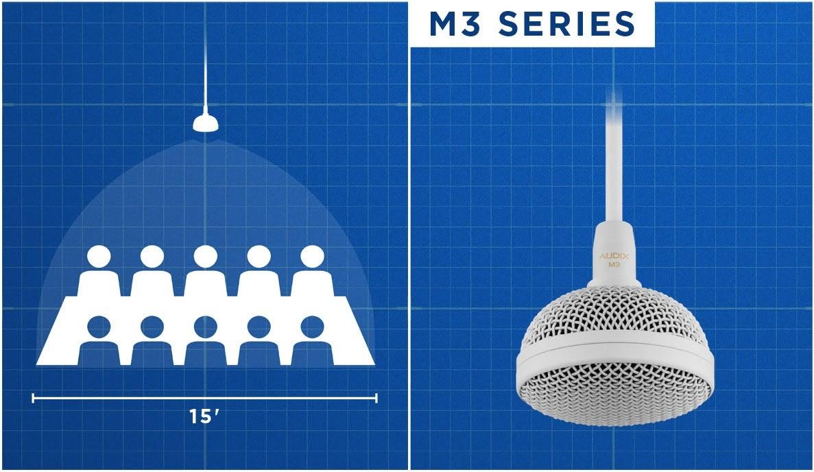 M3 Series TRI-ELEMENT CEILING MICROPHONE