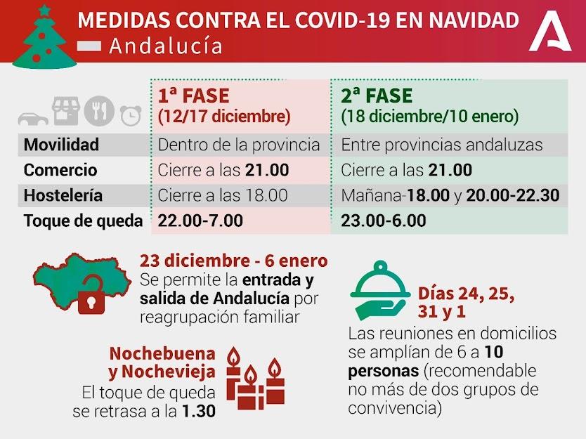 Medidas Covid19 Navidad Viznar 2020 1