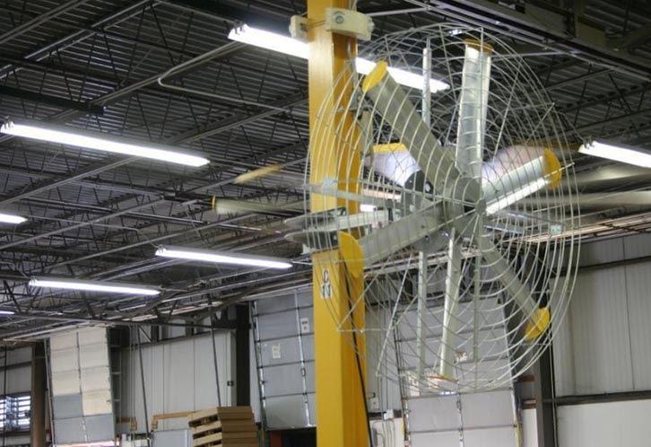 Hệ thống quạt công nghiệp