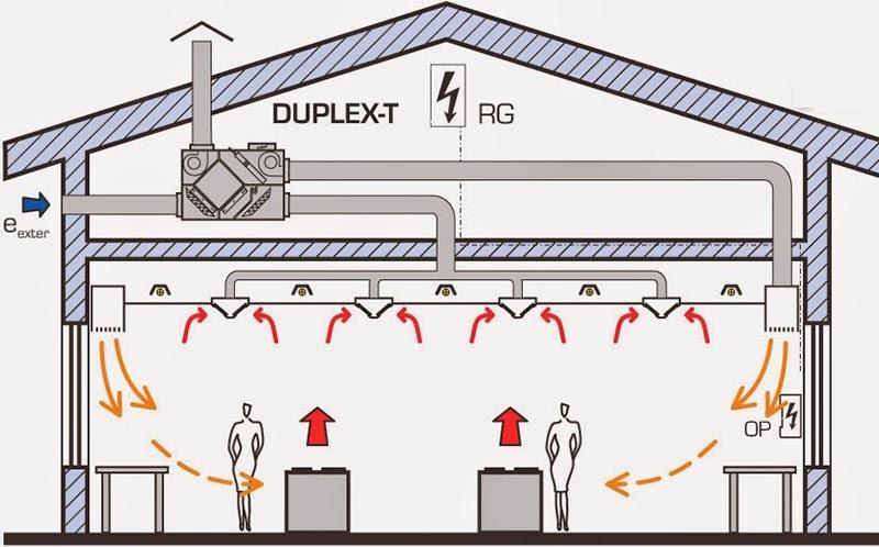 sơ đồ hệ thống làm mát bằng hệ thống quạt thông gió