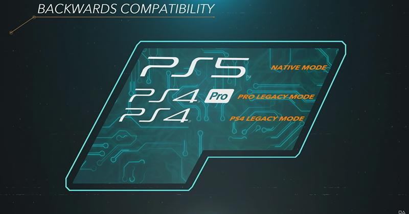 PS5 Backward compatibility อัพเกรดเกมย้ายจาก PS4 ไป PS5