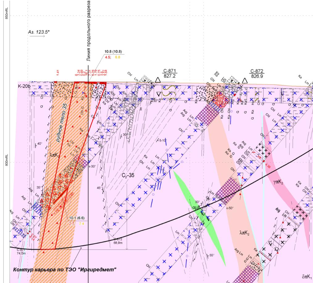 Месторождение Нони, фрагмент разреза по профилю 20b, рудная зона Северная