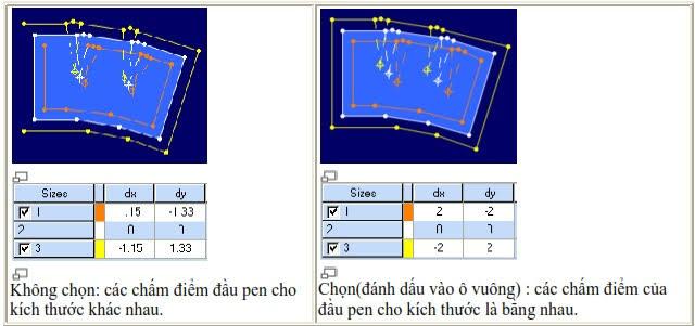 Optitex PDS: Các Lệnh Tạo Pen Và Xếp Ly 17