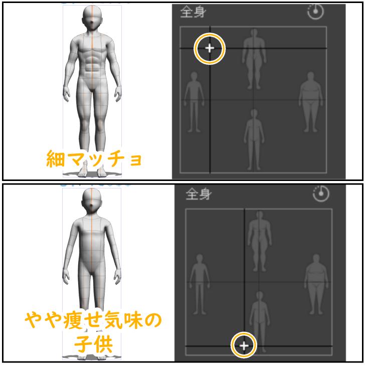 クリスタ3Dデッサン人形の全身設定例