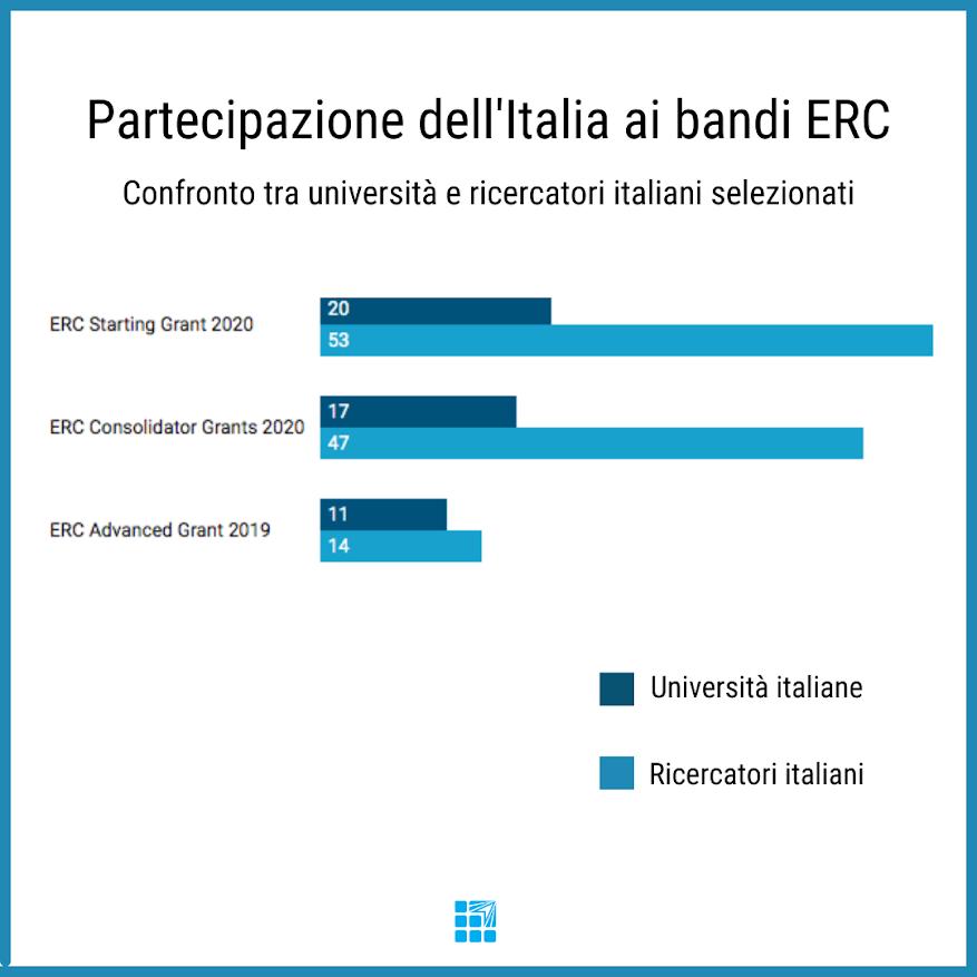 Bandi ERC
