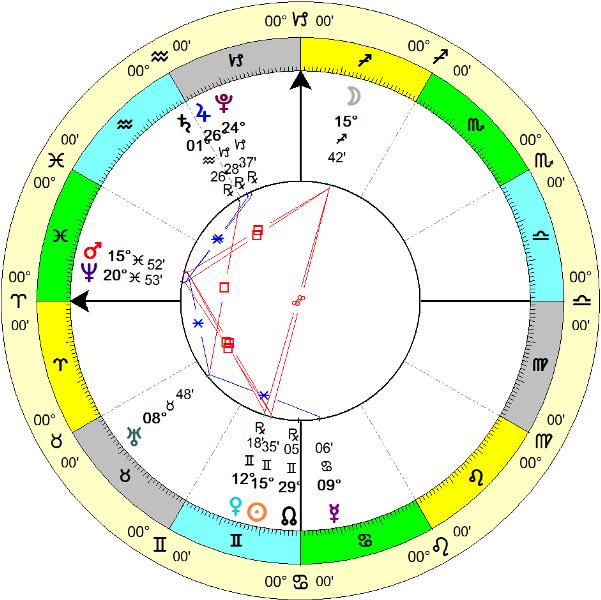 лунное затмение июнь 2020