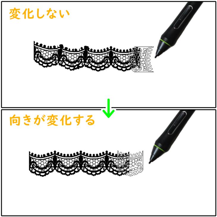 クリスタのブラシ形状(向きが変化する)