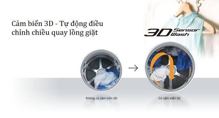 Cảm biến 3D - Máy giặt Panasonic