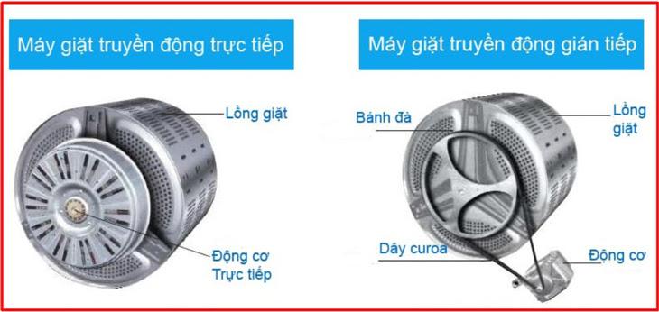 So sánh máy giặt truyền động gián tiếp và trực tiếp